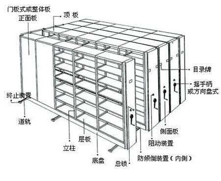 密集式档案柜